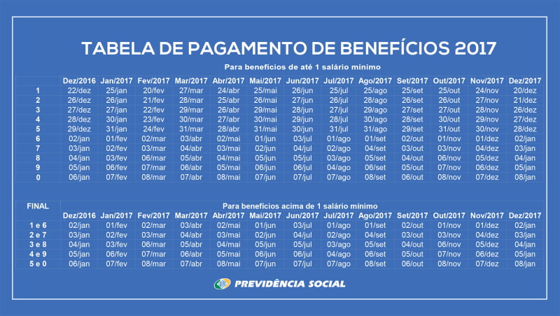 calendario-pagamento-beneficio-inss-2017