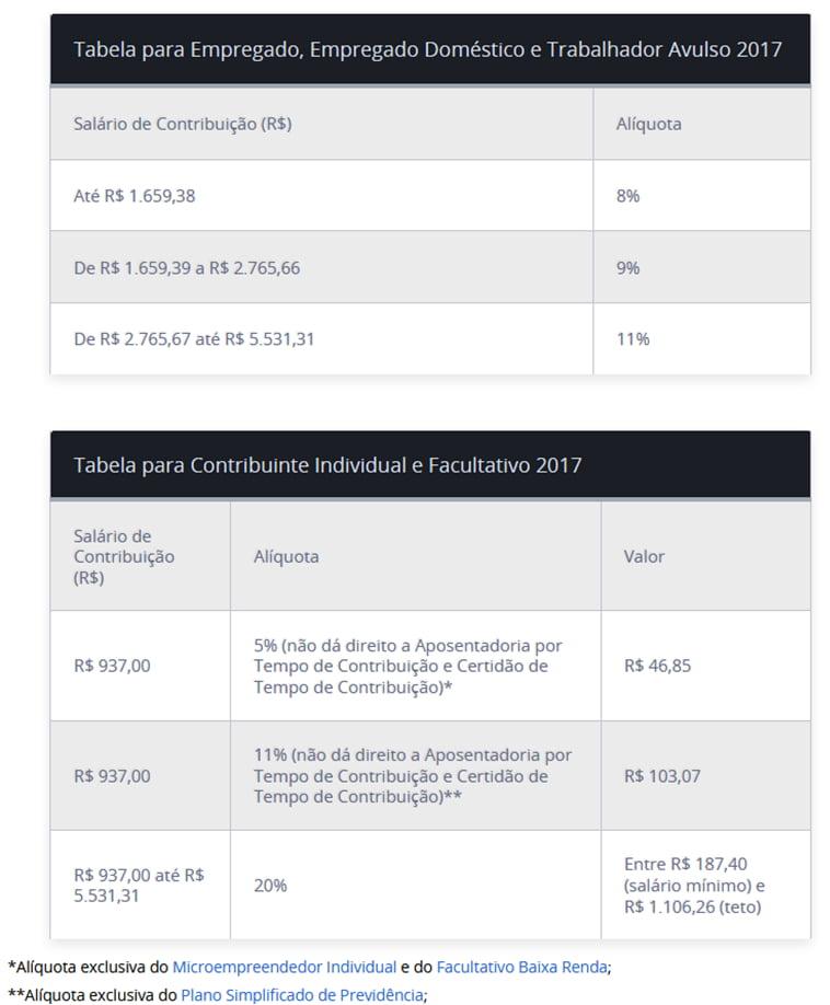 tabela-inss-2017