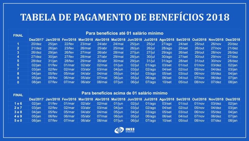 tabela-inss-2018-calendario-pagamento-beneficio