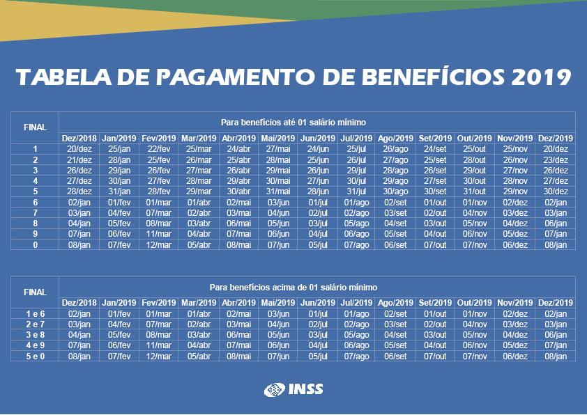 tabela-inss-2019-calendario-pagamento-beneficio